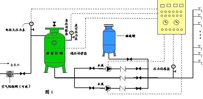 定时循环供水电路图