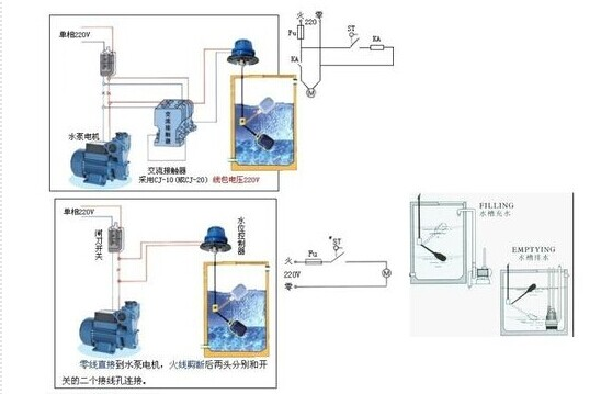 dfyk型浮球滚动液位控制器接线方法原理图!
